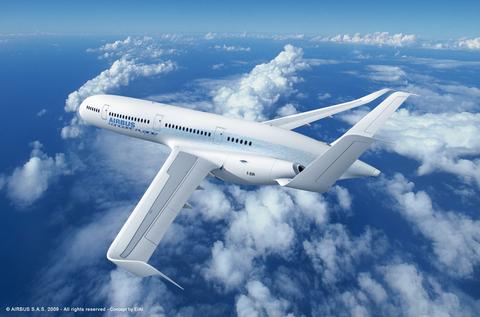 Geleceğin uçakları  8