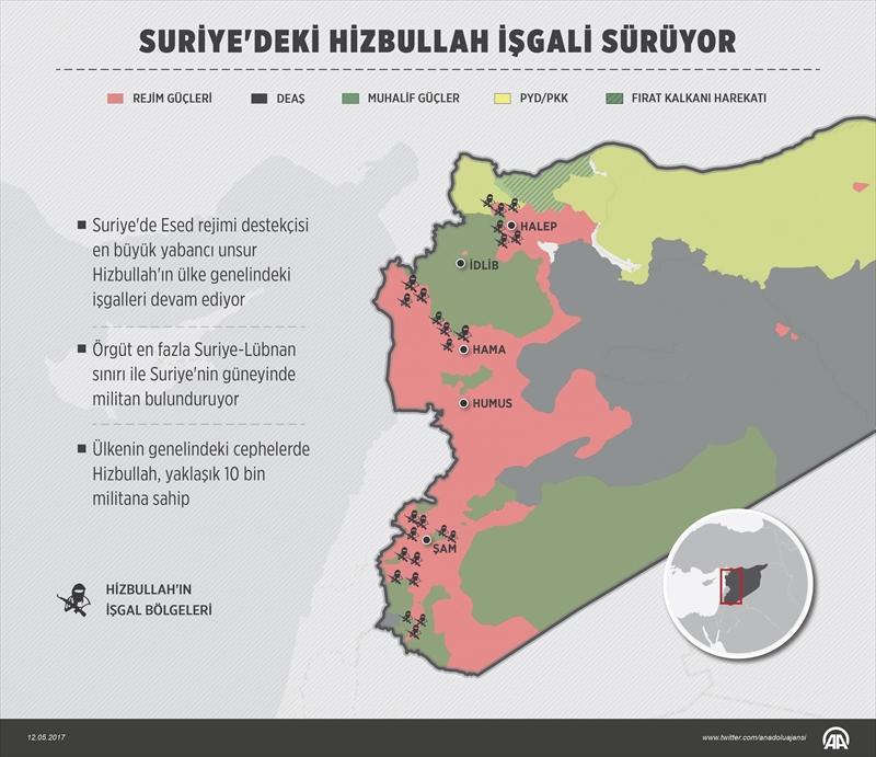 Suriyedeki Hizbullah işgali sürüyor..