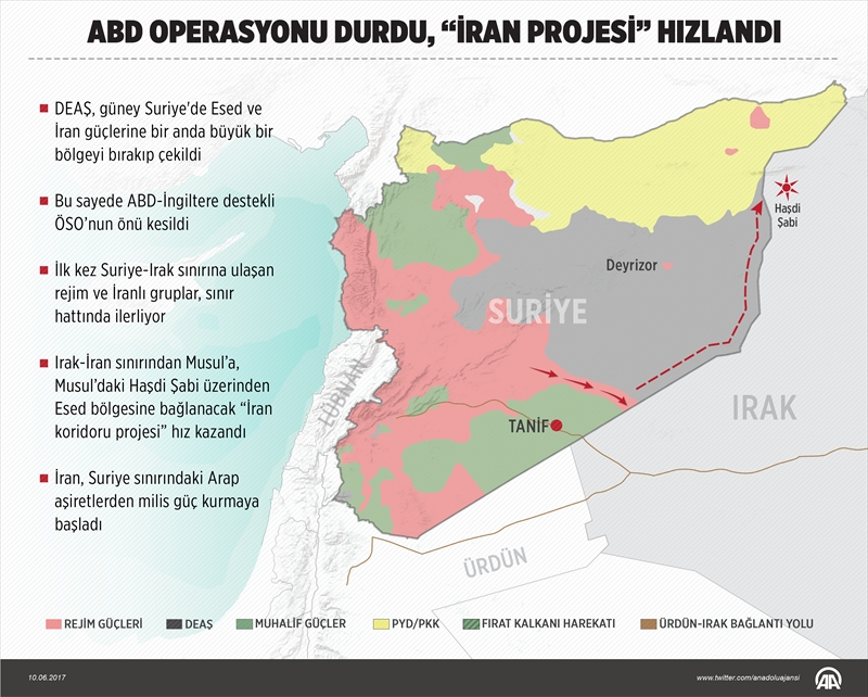 """ABD operasyonu durdu, """"İran projesi"""" hızlandı"""