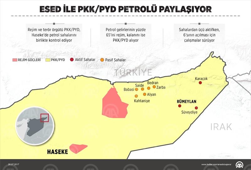 Esed ile PKKPYD petrolü paylaşıyor