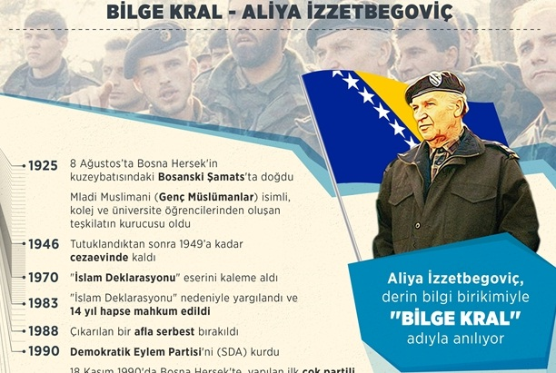 Aliya İzetbegoviçin mirası Saraybosnada yaşatılıyor