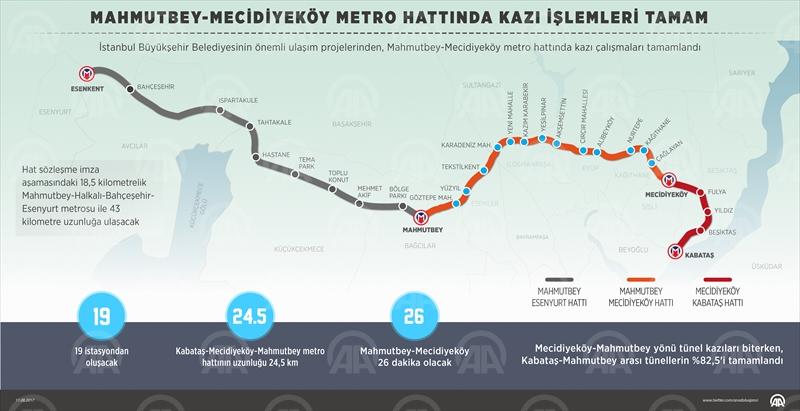 Mahmutbey-Mecidiyeköy metro hattında kazı işlemleri tamam