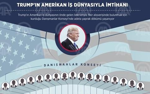 Trumpın Amerikan iş dünyasıyla imtihanı