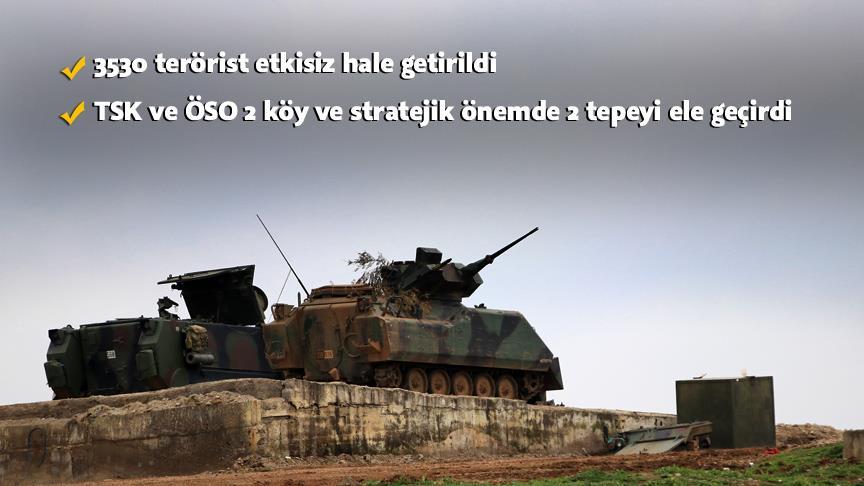 TSK Afrin'e havadan bildiri attı!
