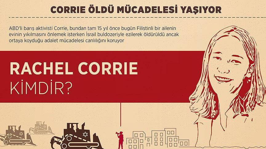 Corrie öldü mücadelesi yaşıyor