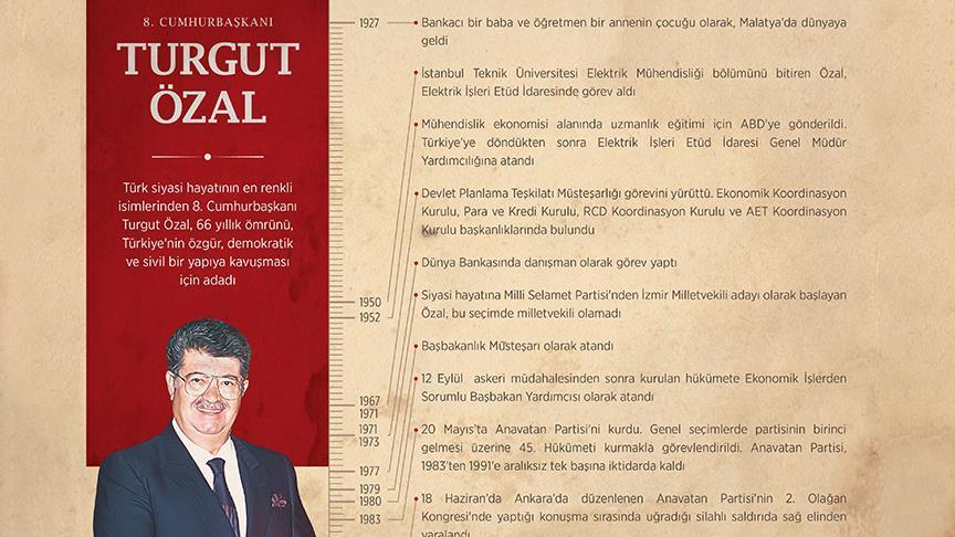 Ekonomik ve sosyal dönüşümün mimarı: Turgut Özal