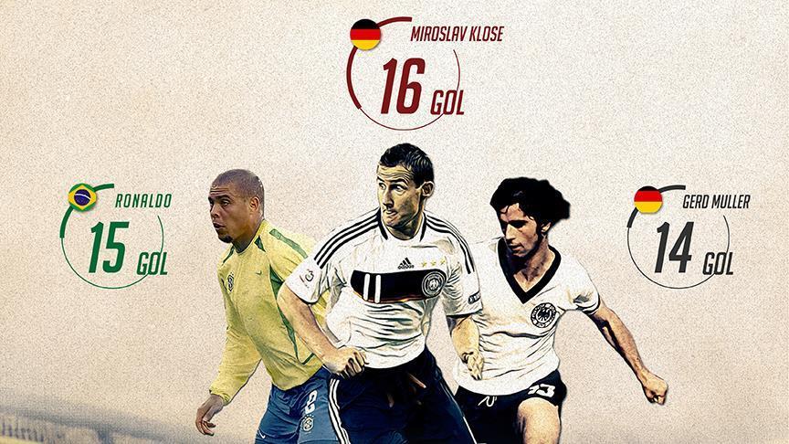 Dünya Kupası'nda 836 maçta 2379 gol
