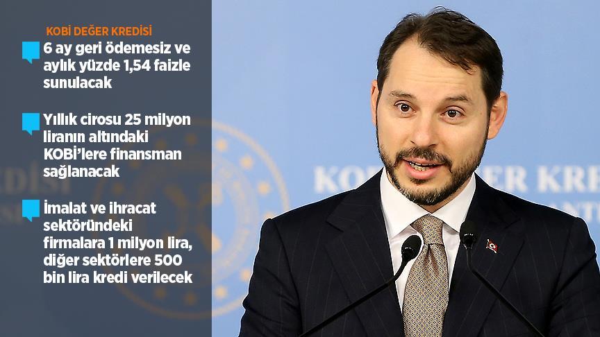 KOBİ'lere 20 milyar liralık finansman desteği