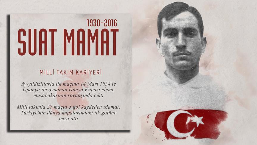 'Türk Futbolu'nun efsane ismi Suat Mamat'