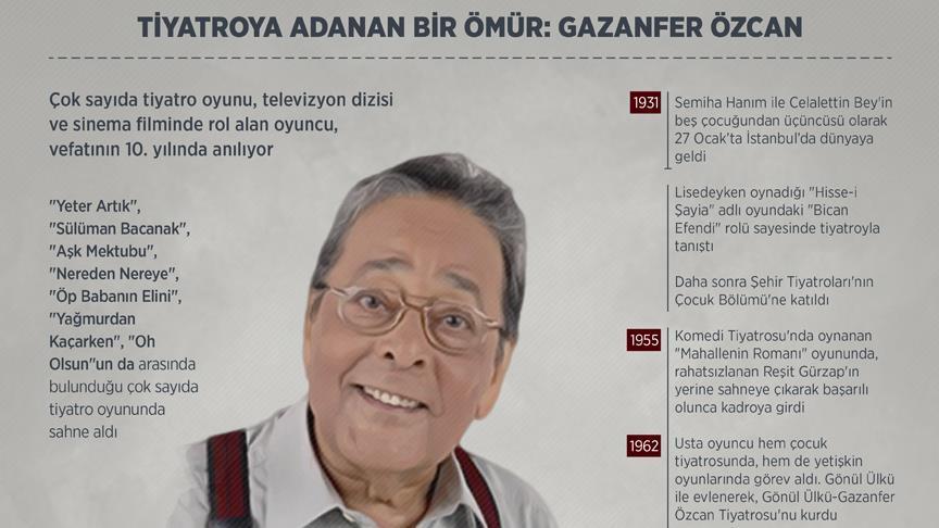 Tiyatroya adanan bir ömür: Gazanfer Özcan