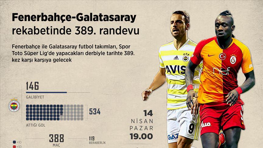 Fenerbahçe-Galatasaray rekabetinde 389. randevu