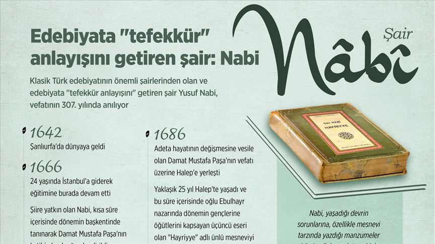Edebiyata 'tefekkür' anlayışını getiren şair: Nabi