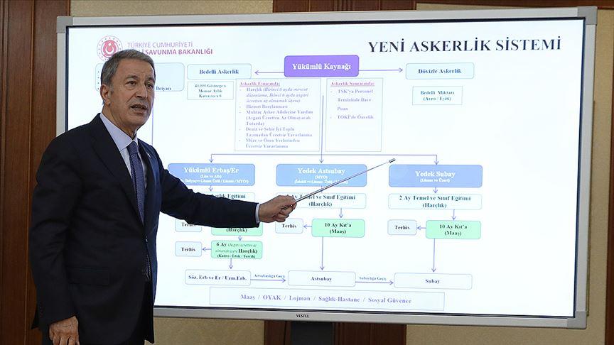 Bakan Akar yeni askerlik sistemini açıkladı!