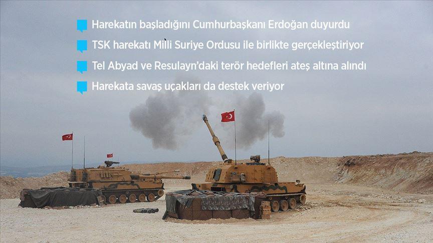 Barış Pınarı Harekatı başladı!