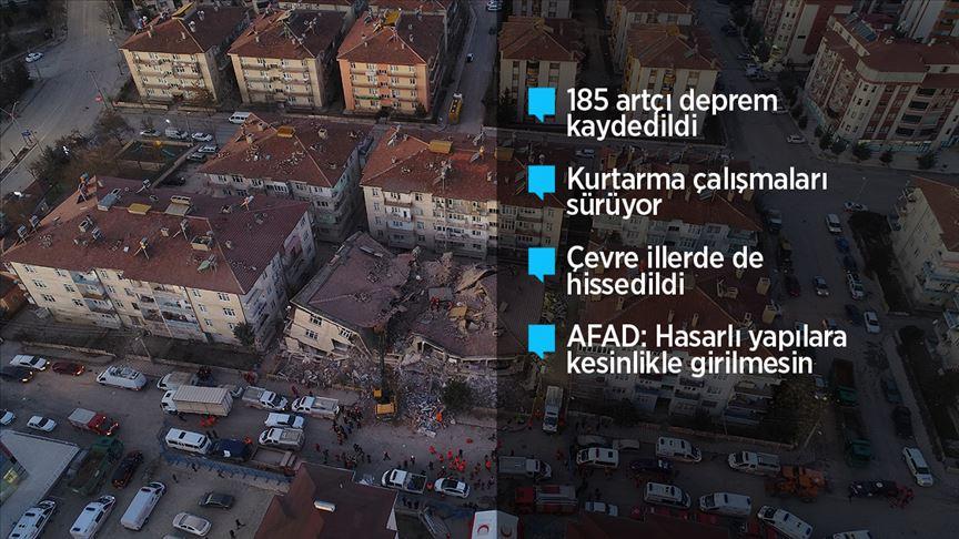 AFAD: Depremde ölenlerin sayısı 20'ye yükseldi, yaralı sayısı 1015
