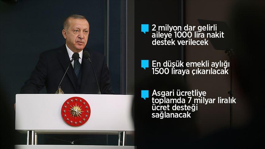 Cumhurbaşkanı Erdoğan'dan 'Koronavirüsle mücadelede milletimizin yanındayız' paylaşımı