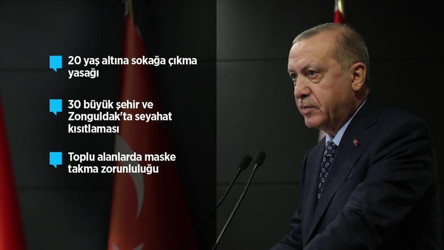 Erdoğan koronavirüsle mücadelede yeni tedbirleri açıkladı!