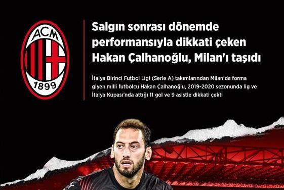 Salgın sonrası dönemde performansıyla dikkati çeken Hakan Çalhanoğlu Milan'ı taşıdı