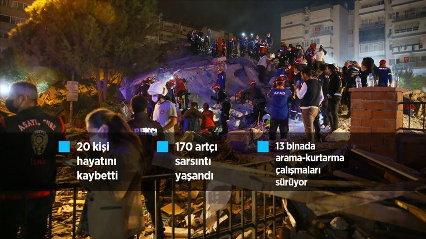 İzmir'de 6,6'lık Depremde 20 Can Kaybı