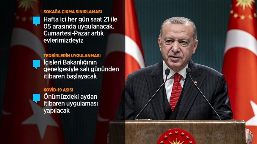 Cumhurbaşkanı Erdoğan, Kovid-19'a karşı alınan yeni tedbirleri açıkladı!