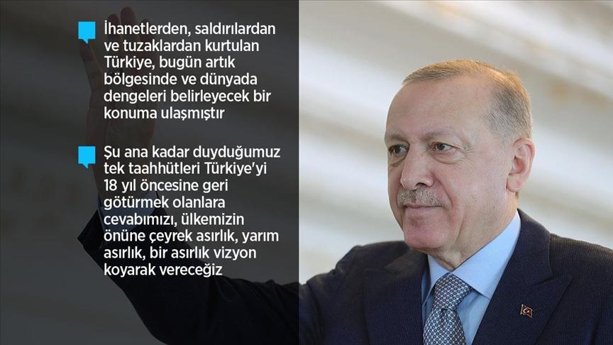 Cumhurbaşkanı Erdoğan AK Parti il kongrelerinde konuştu..