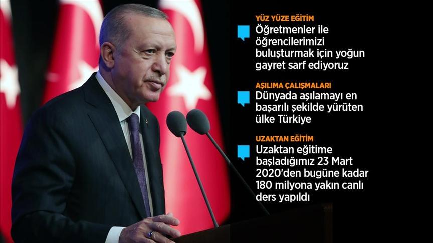 Erdoğan: Önümüzdeki aylarda 20 bin öğretmenimizin daha atamasını yapacağız