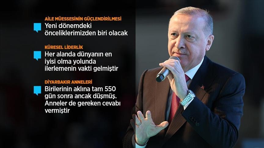 Erdoğan: (Kadına karşı şiddetin önlenmesi) Şimdi Meclis'te yeni bir komisyon oluşturuyoruz
