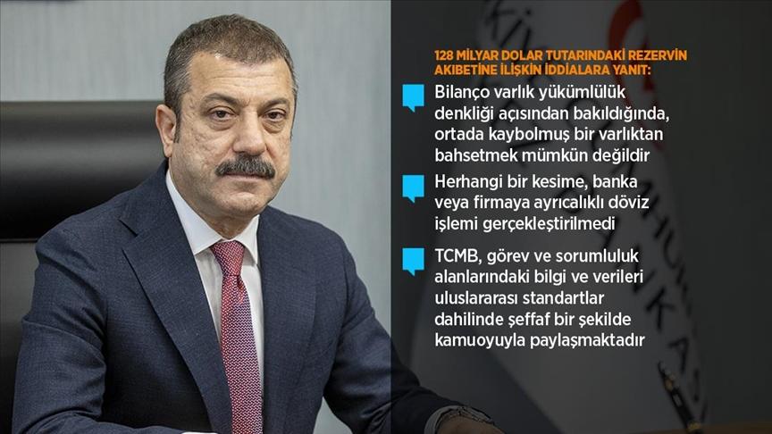 Kavcıoğlu, 128 milyar dolar tutarındaki rezervin akıbetine ilişkin iddialara yanıt verdi