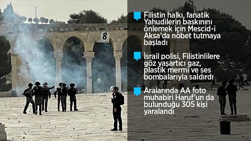 İsrail polisi, Mescid-i Aksa'da nöbet tutan Filistinlilere saldırdı