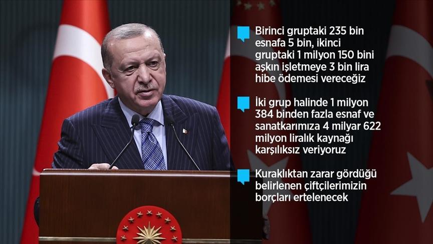 Cumhurbaşkanı Erdoğan'dan kabine sonrası flaş açıklamalar