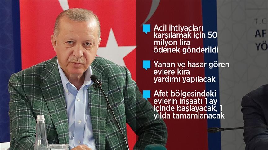 Erdoğan: Yanan her yeri daha fazlasıyla tekrar ağaçlandırmak en başta gelen görevimizdir