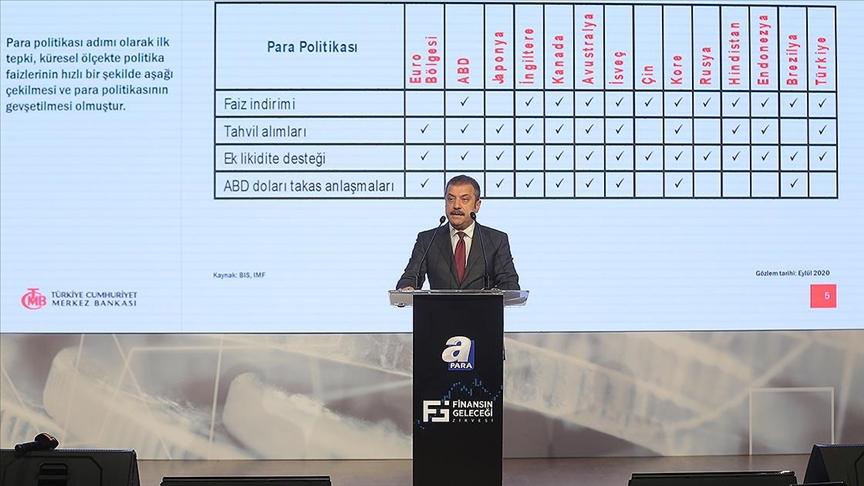 Kavcıoğlu: İstihdam piyasası salgın dönemi etkilerini büyük ölçüde atlattı