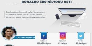 Ronaldo 300 milyonu aştı