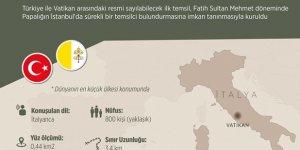 Türkiye - Vatikan İlişkileri
