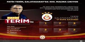 Fatih Terim, Galatasaray'da 400. maçına çıkıyor