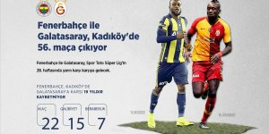 Fenerbahçe'nin derbide konuğu Galatasaray