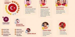Milli güreşçiler Romanya'da tarih yazdı!