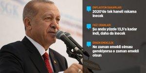 Cumhurbaşkanı Erdoğan: YPG ve PYD'yi 'Kürt' diye tanımlamak saygısızlığın daniskasıdır