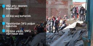 Elazığ'daki depremde 29 kişi hayatını kaybetti, 1466 kişi yaralandı