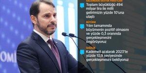 Bakan Berat Albayrak 'Yeni Ekonomi Programı'nı açıkladı