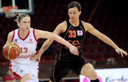 Galatasaray, CCC Polkowice'e son periyotta 58 - 51 kaybetti