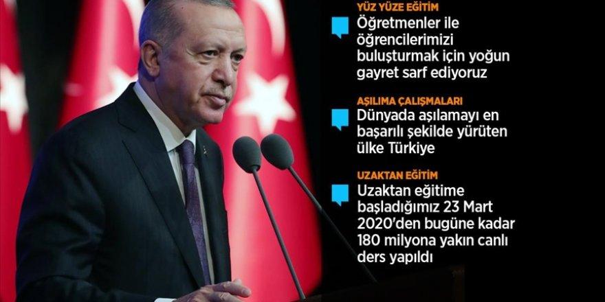 Cumhurbaşkanı Erdoğan: 20 bin öğretmenimizin daha atamasını yapacağız